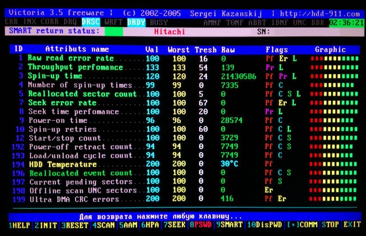 Проверка жёсткого диска программой Victoria DOS